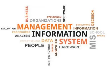 Bahan-untuk-sistem-informasi-manajemen-definisi-contoh-fungsi-tujuan