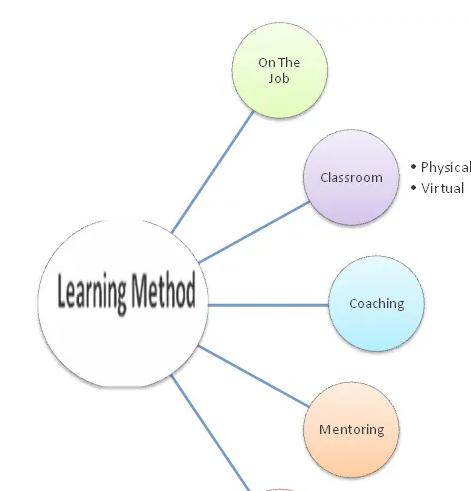 Metode-pembelajaran-adalah-model-jenis-teknik